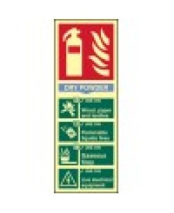 How To Use Dry Powder Extinguisher Sign-Photoluminscent